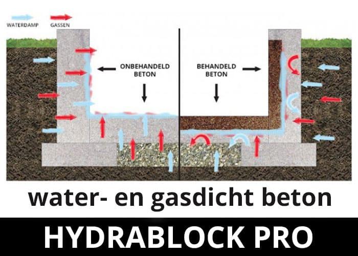 Hydrablock Pro impregneermiddel - beton waterdicht gasdicht